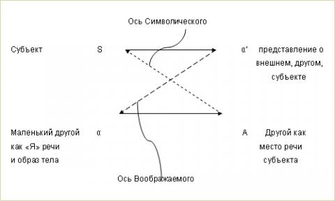 scheme L