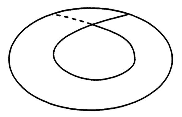 диаграмма 18