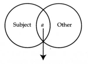 Диграмма 8.1