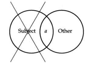 Диграмма 8.3