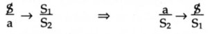 Диграмма 8.5